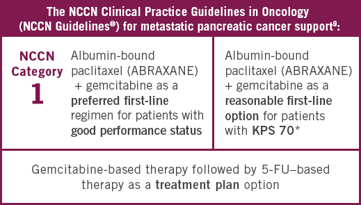 metastatic pancreatic cancer nccn guidelines
