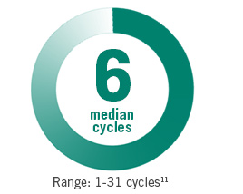 non-small cell lung cancer 6 median cycles