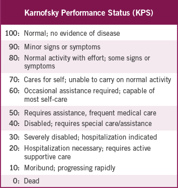 metastatic pancreatic cancer KPS table