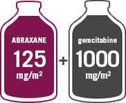 ABRAXANE® (paclitaxel protein-bound particles for injectable suspension) (albumin-bound) for metastatic pancreatic cancer (MPAC) 125 mg/m2 bottle and gemcitabine 1000 mg/m2 bottle - icon