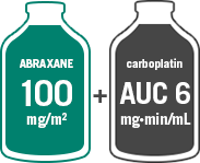 ABRAXANE® (paclitaxel protein-bound particles for injectable suspension) (albumin-bound) 100 mg/m2 and carboplatin AUC 6 mg•min/mL dosing bottles for advanced non–small cell lung cancer (NSCLC) - icon
