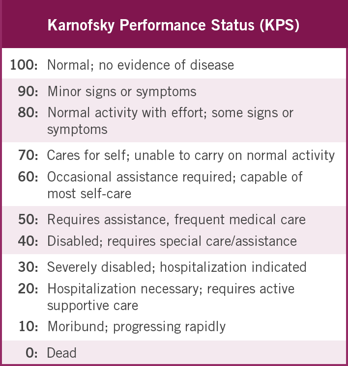 Conversion of Karnofsky Performance Status (KPS) to Eastern Cooperative Oncology Group Performance Status (ECOG PS)