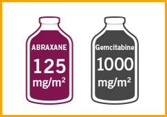 ABRAXANE® (paclitaxel protein-bound particles for injectable suspension)