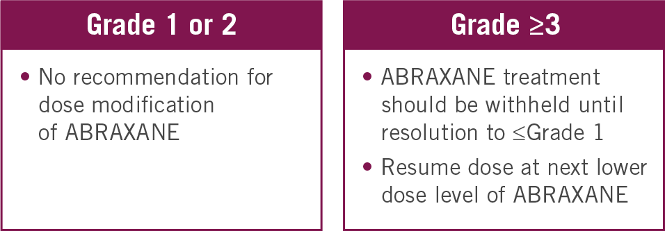 ABRAXANE Dose modification for peripheral neuropathy: Grade ?3