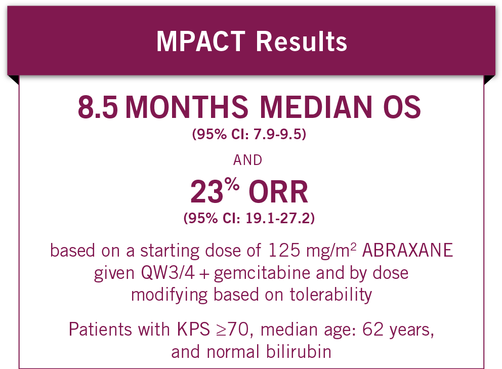 Median overall survival results and Overall Response Rates from the ABRAXANE + gemcitabine Phase III Study
