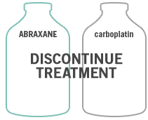 ABRAXANE® and carboplatin discontinue treatment - bottle icon --- non-small cell lung cancer dosing bottles discontinue treatment